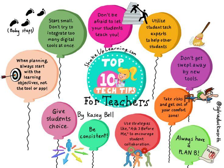 Top Ten Tech Tips for Teachers   www.ShakeUpLearning.com   #edtech #edchat #edtechchat