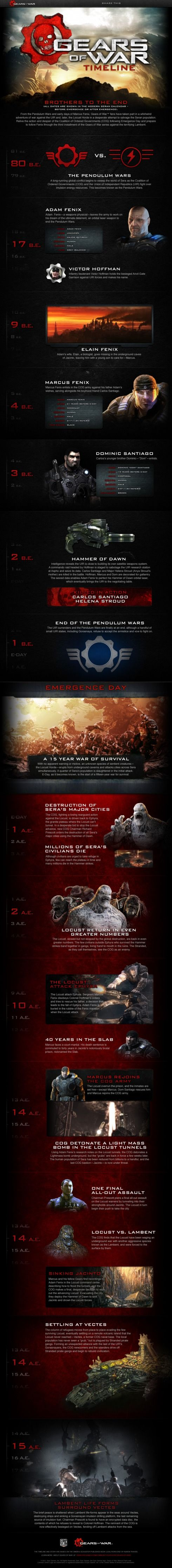 Gears of War Check Reviews Your #1 Source for Video Games, Consoles & Accessories! Multicitygames.com