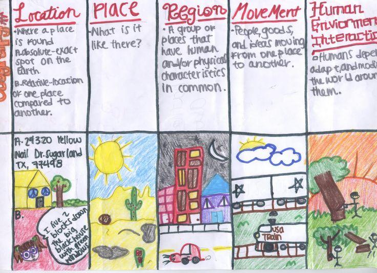 Pin By Evan Grandon On 6th Grade Social Studies 6th Grade Social Studies Social Studies Middle School Social Studies Notebook