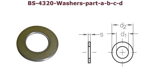 BS 4320 washers part a b c d #BS4320washerspartabcd  #BS4320Washers #BrassWashers #BS4320StainlessSteelWashers #BS4320CopperwashersBS4320  We offer Brass Washers Copper washers Aluminium washers Stainless Steel washers to BS 4320. Our range of BS 4320 pressed washers flat washers machined washers is used by various mechanical industries around the world.