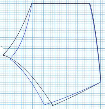 How to measure and make a pattern for shorts