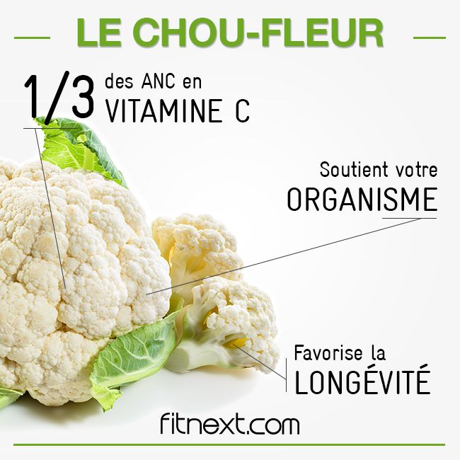 Le chou-fleur ? Un allié santé, riche en micro-nutriments  ! Il vous apporte notamment des vitamines C et B9 mais aussi du sélénium, participant à préserver les cellules  A consommer sans hésiter ☺️