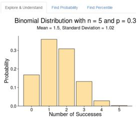 Distributions: Explore the Shape, Find Probabilities and Percentiles - Binomial Distribution
