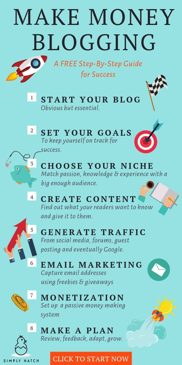Make Money Blogging With My Tips & Advice – Create Your Happy