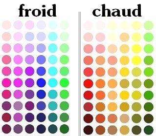 Emejing Couleurs Chaudes Froides Pictures - Design Trends 2017 ...