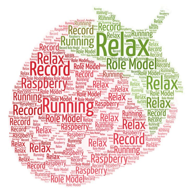 #AtoZChallenge    R is for Relax and Rehab my Recipes!    https://thethreegerbers.blogspot.ch/2017/04/a-z-blogging-challenge-relax-and-rehab.html