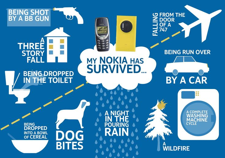 What has your Nokia phone survived?