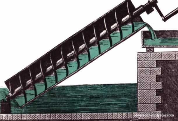 Ancient Technology to Harness Hydropower - Archimedes Screw Pump