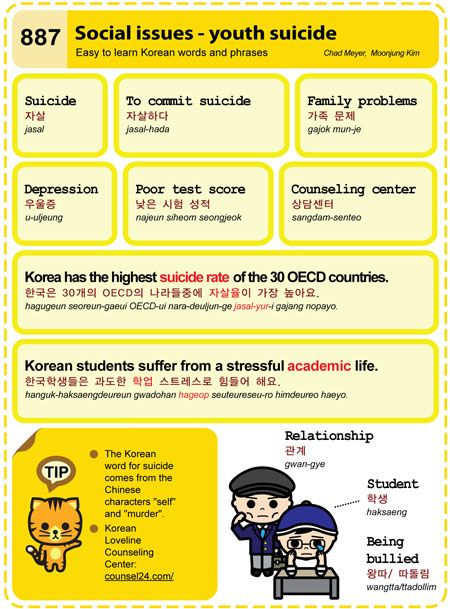 Easy to Learn Korean 887 - Social Issues - Youth Suicide Chad Meyer and Moon-Jung Kim EasytoLearnKorean.com