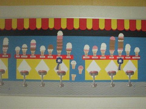 Ice Cream party :)