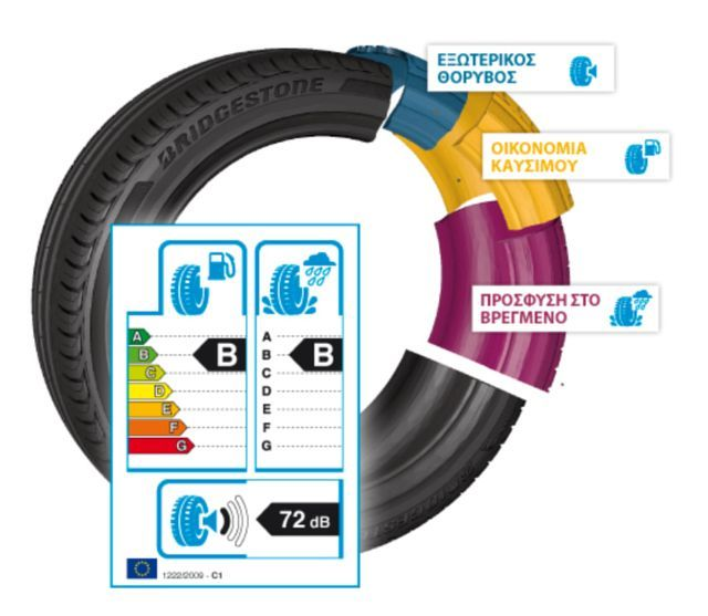 Tyre (1)640tall