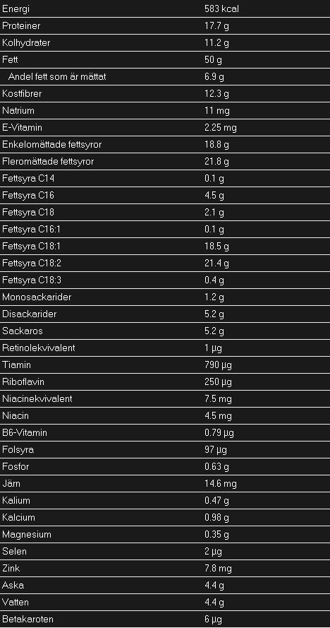 Kalorier & näring Sesamfrön torkade