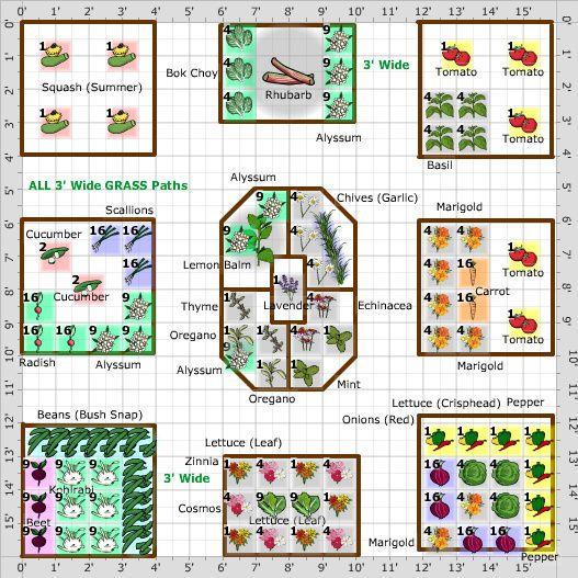 Garden Plan - Square Foot Garden Plan-Full Sun