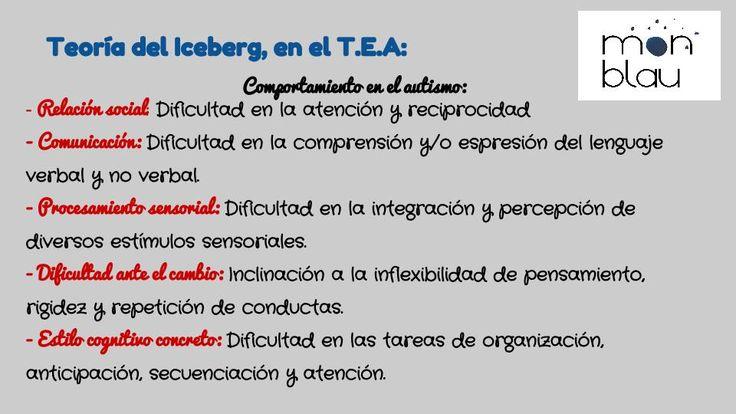 Teoria del iceberg: TEA