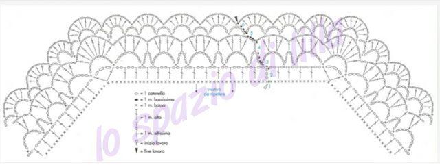bzu odstępem: szydełka krawędzie Schematy / Crochet krawędzie wykresy