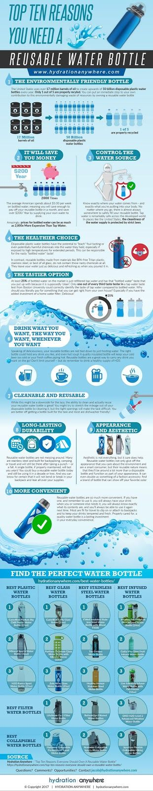 Sustainable Living Tucson: Top 10 reasons you need a REUSABLE WATER BOTTLE