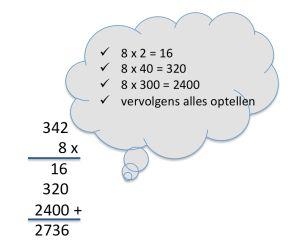 http://wijzeroverdebasisschool.nl/wp-content/uploads/2011/12/kolomsgewijs-vermenigvuldigen1-300x252.png