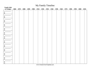 My Family Timeline ~ Record the life and death of family members from the 1800s through the present with this printable family tree timeline. Free to download and print.