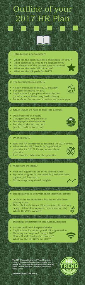 Более 25 лучших идей на тему «Business plan outline» на Pinterest - hotel business plan template