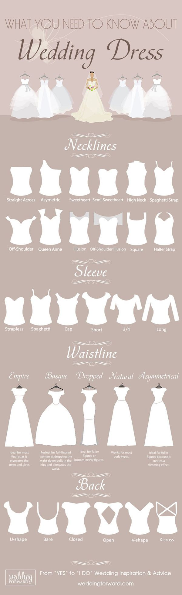 guide to choose the perfect wedding dress for brides