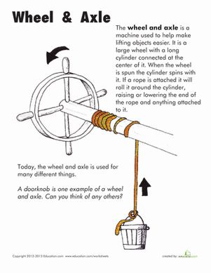 a study on the concept of moment of inertia on the idea of maxwells wheel Get definitions of key physics concepts and terms step-by-step solutions to  problems over  join chegg study and get: guided textbook solutions created  by.