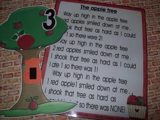 September 26th is Johnny Appleseed birthday. What could be better to celebrate him with fresh apples and poems?