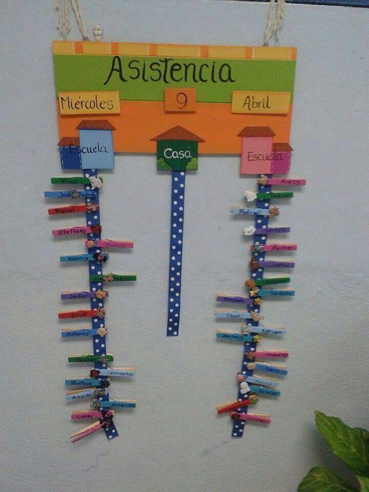 Buena idea para pasar lista en la asamblea. Cada alumno cuenta con una pinza con su nombre que será colocado en el lugar que corresponda. ¡Me encanta!