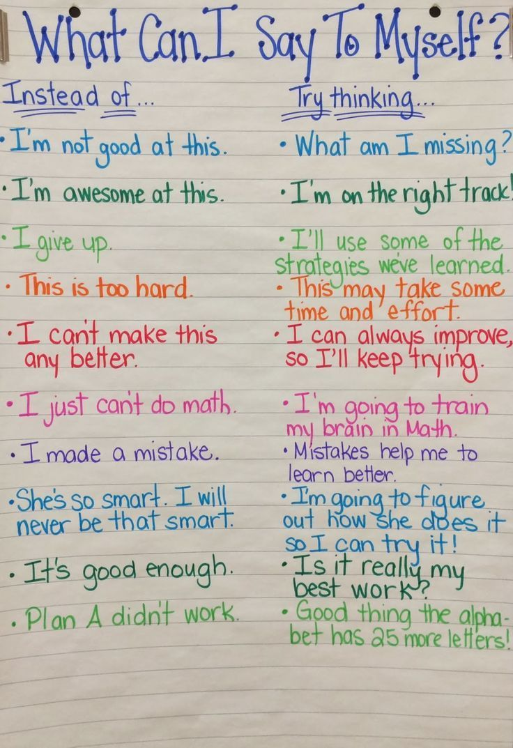 Self-Talk Chart~ Teach students resilience and perseverance.:
