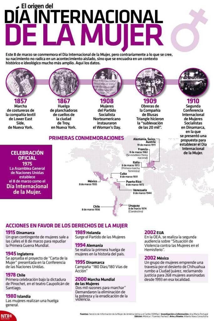 #Infografia El origen del #DiaInternacionalDeLaMujer #Marzo8 vía @candidman...  Este 8 de marzo se conmemora el Día Internacional de la Mujer, pero contrariamente a lo que se cree, su nacimiento no radica en un acontecimiento aislado, sino que se encuadra en un contexto histórico e ideológico mucho más amplio.  Aquí los datos...