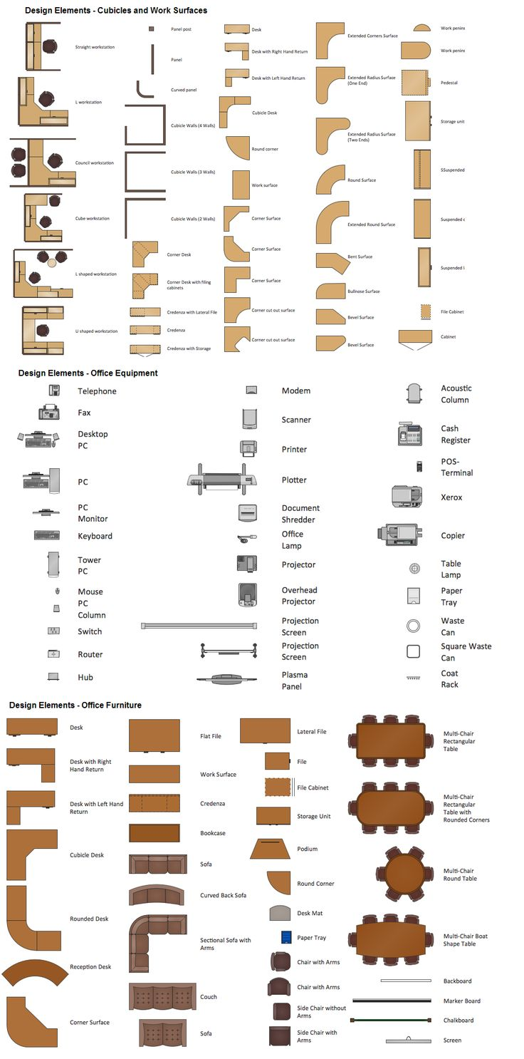 Office Layout Plan Symbols