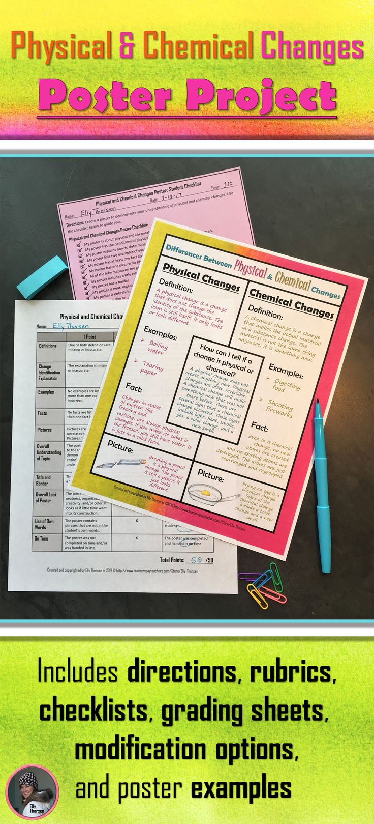 25 best chemical change ideas on pinterest physical change 25 best chemical change ideas on pinterest physical change physical science and physical and chemical properties robcynllc Image collections