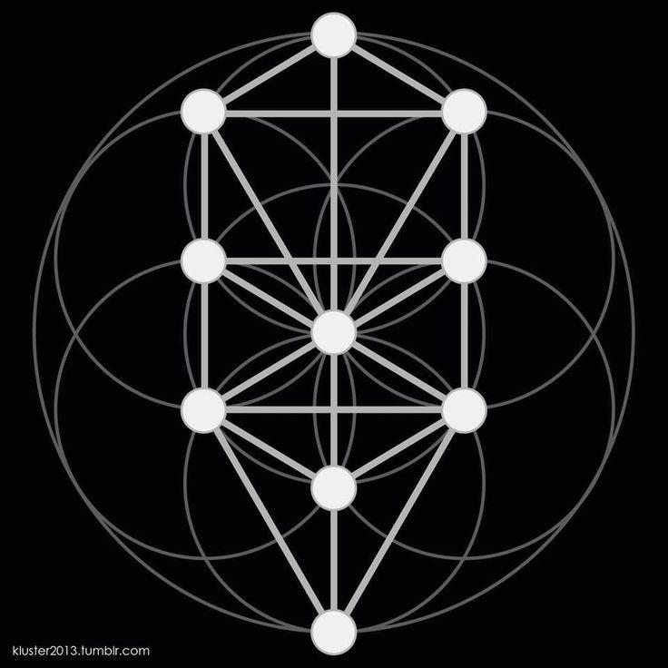 sacred geometry seed of - photo #9