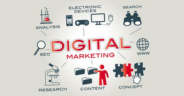 Create Your Online Store With Web Design Agency In Boston Best Digital Marketing Company Marketing Courses Marketing Services
