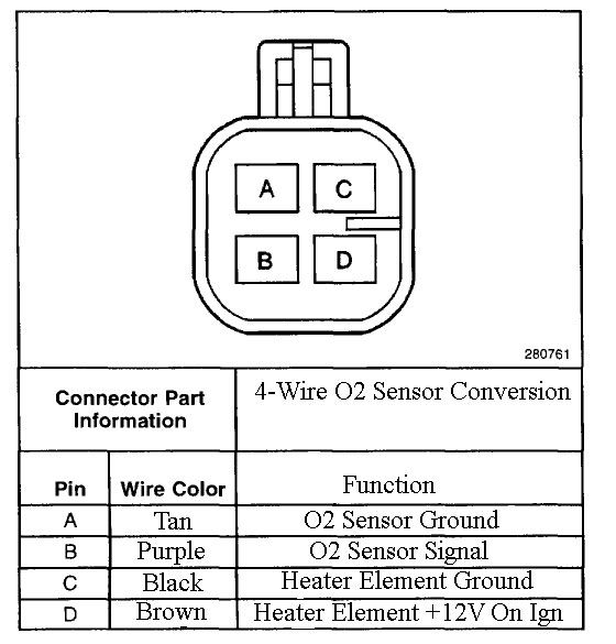 gm 4 wire oxygen sensor wiring diagrams 14 best images about o2sensor on pinterest | chevy, colors ...