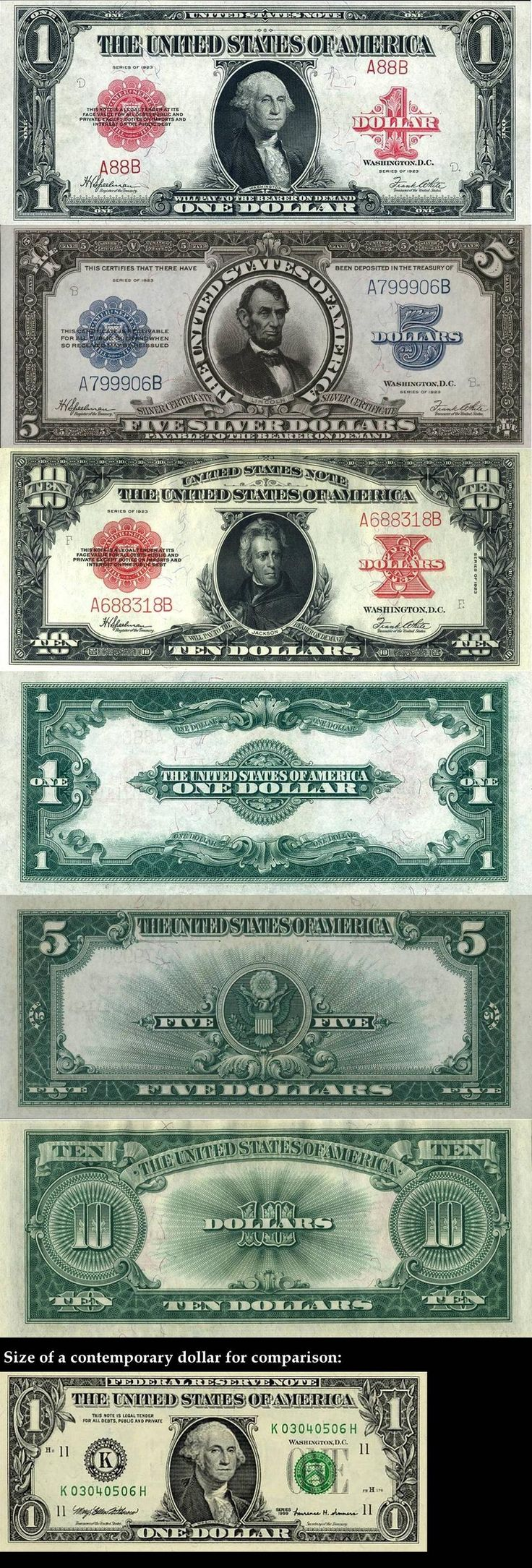 Unless one has kinship with a thing, one cannot receive it. If you disdain a thing, you push it away from yourself. How U.S. currency looked in 1923