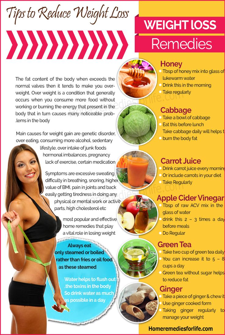 Green tea extract lose weight photo 5