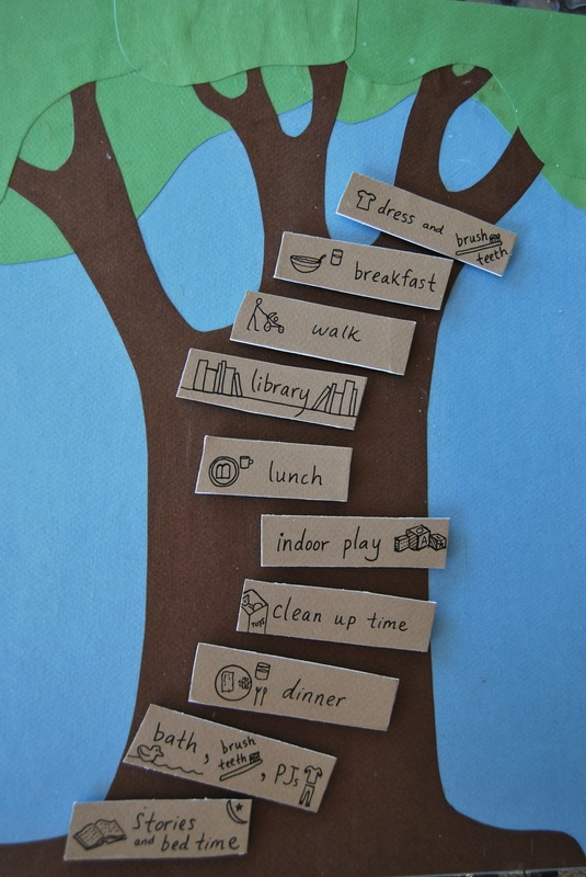 Handcrafted schedule so toddlers can plan their day.