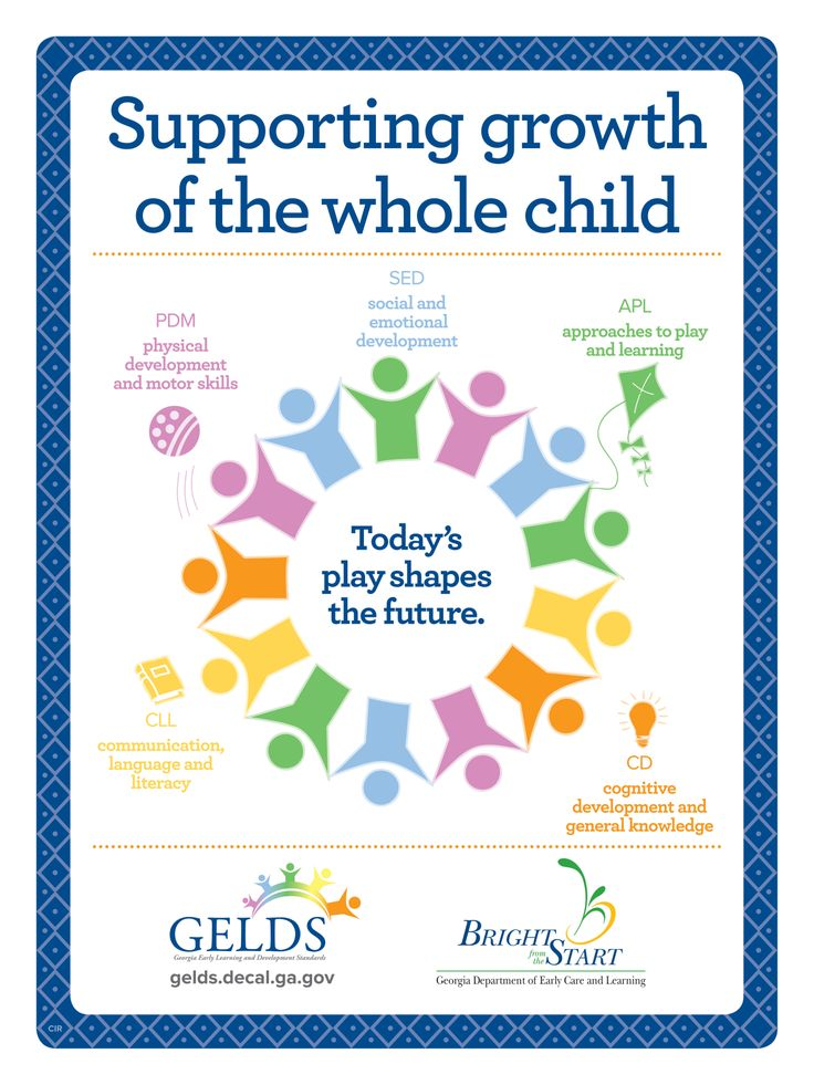 The Georgia Early Learning and Development Standards (GELDS) support growth of the whole child by covering all domains of learning and school readiness. www.gelds.decal.ga.gov