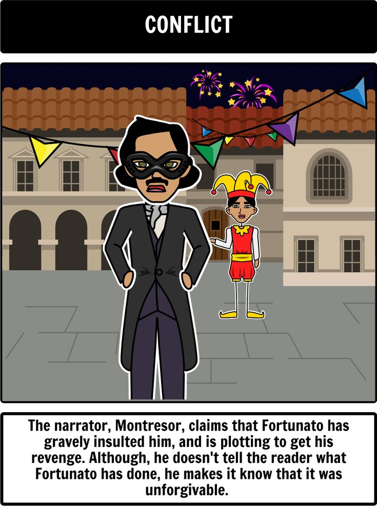 character analysis of montresor in the cask of amontillado by edgar allan poe The name fortunato and the coat of arms serve as symbols in edgar allan poe's story the cask of amontillado what is the plot summary of the cask of amontillado the cask of amontillado characters.