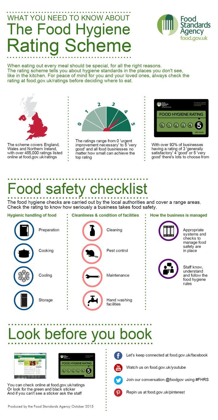 10 best FHRS (Food Hygiene Rating Scheme) images on Pinterest | Food ...