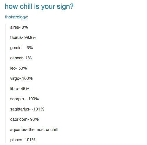 When it decided EXACTLY how much chill we had. | Community Post: 16 Times Tumblr Horoscopes Went Too Far