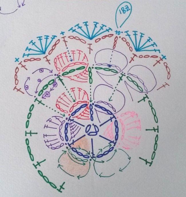 홑겹이긴 하나, 도톰한 은방울 수세미 손그림 도안입니다. 꽃바람 수세미로 할까하다,,,,은방울 수세미로 ...