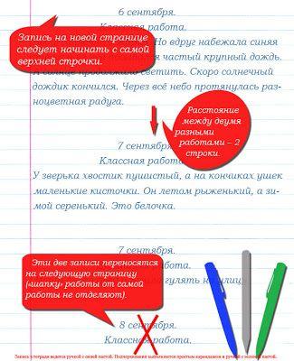 Началочка: Информация для учащихся