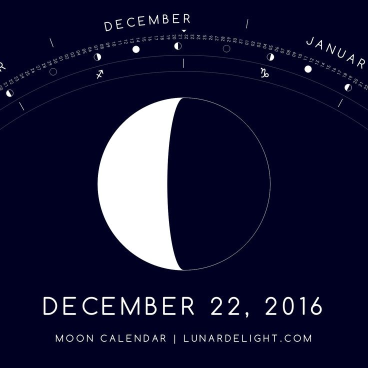 Thursday, December 22 @ 02:30 GMT  Waning Crescent - Illumination: 40%  Next New Moon: Thursday, December 29 @ 06:54 GMT Next Full Moon: Thursday, January 12 @ 11:35 GMT