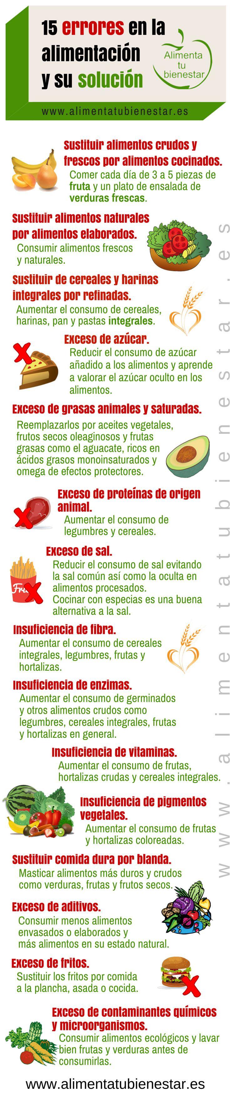 #infografia 15 errores en la alimentación y su solución #alimentatubienestar