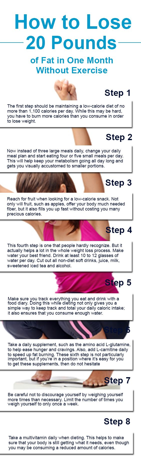 How to Lose 20 Pounds of Fat in One Month Without Exercise