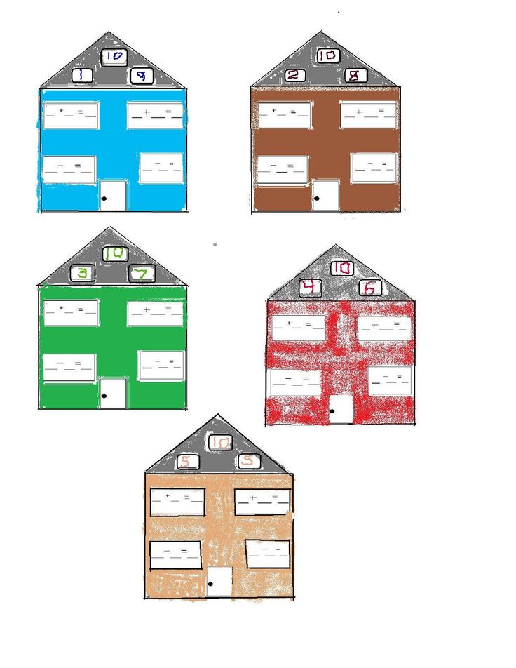 Using Fact Family Houses In First Grade Math Fact