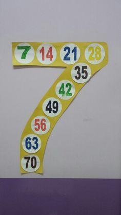 7'şer ritmik sayma. 7 skip counting.