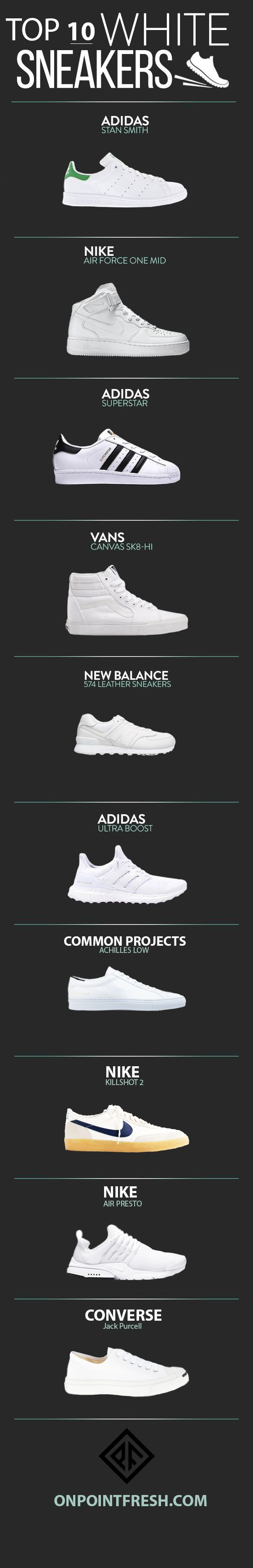 top 10 white sneakers infographic Más