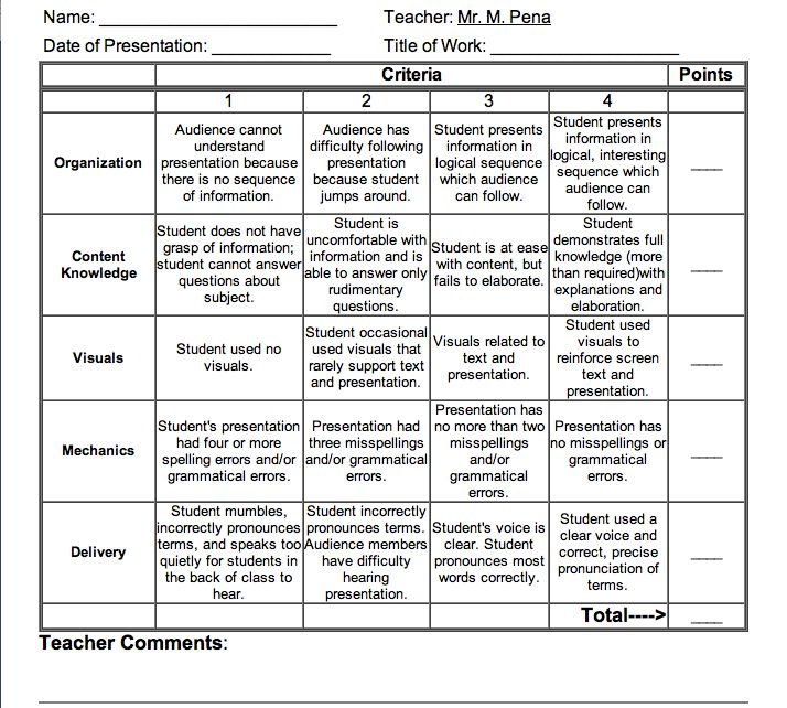 Project rubric template board ideas pinterest fair for Rubric template maker